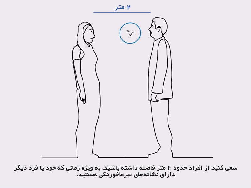 رعایت فاصله مناسب از دیگران برای جلوگیری از انتقال کرونا